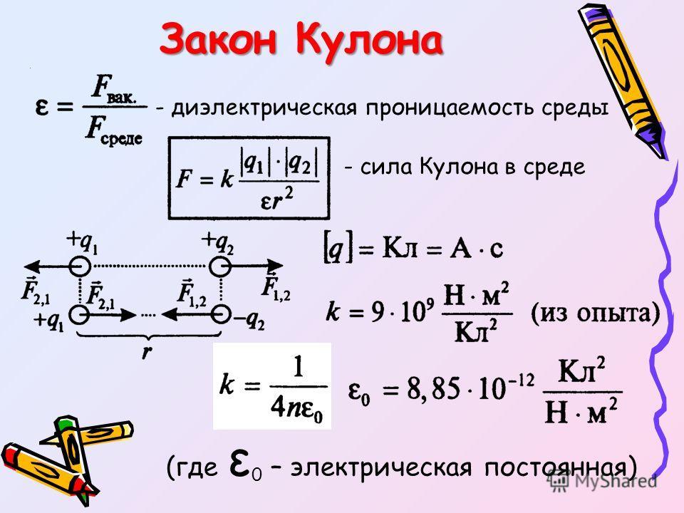 Закон Кулона (где ε 0 – электрическая постоянная) - диэлектрическая проницаемость среды - сила Кулона в среде