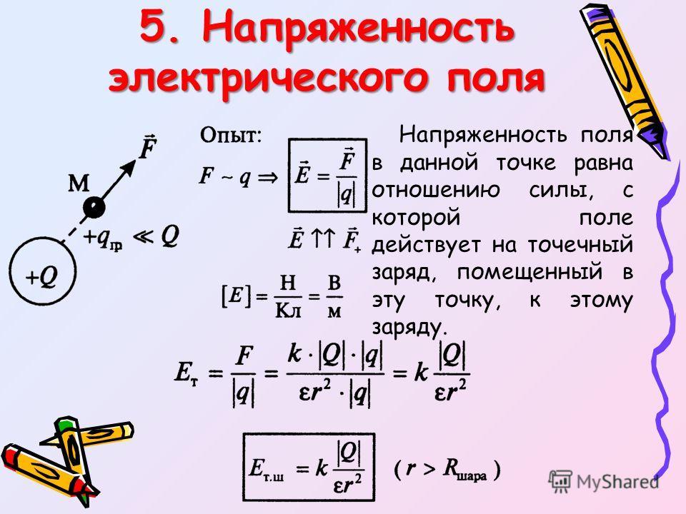 5. Напряженность электрического поля Напряженность поля в данной точке равна отношению силы, с которой поле действует на точечный заряд, помещенный в эту точку, к этому заряду.