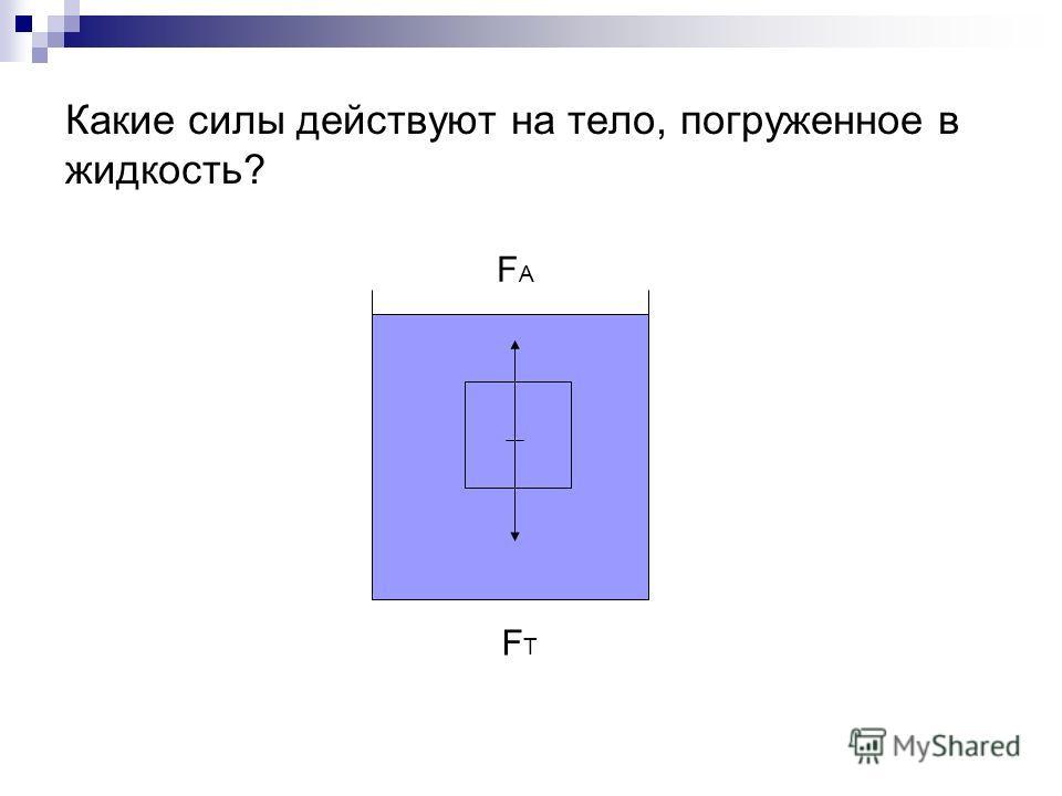Какие силы действуют на тело, погруженное в жидкость? F A FTFT