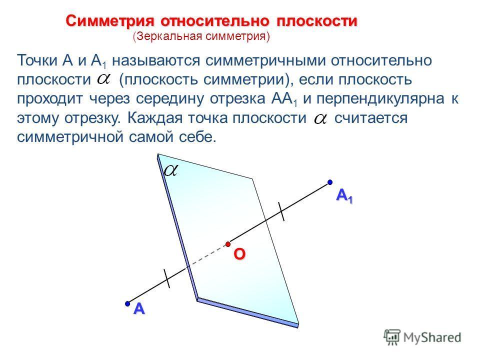 Симметрия относительно плоскости Симметрия относительно плоскости А Точки А и А 1 называются симметричными относительно плоскости (плоскость симметрии), если плоскость проходит через середину отрезка АА 1 и перпендикулярна к этому отрезку. Каждая точ