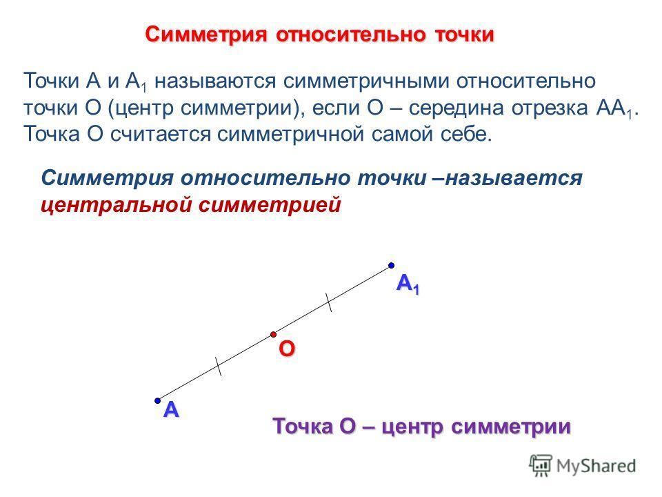 Симметрия относительно точки А А1А1А1А1 О Точки А и А 1 называются симметричными относительно точки О (центр симметрии), если О – середина отрезка АА 1. Точка О считается симметричной самой себе. Точка О – центр симметрии Симметрия относительно точки