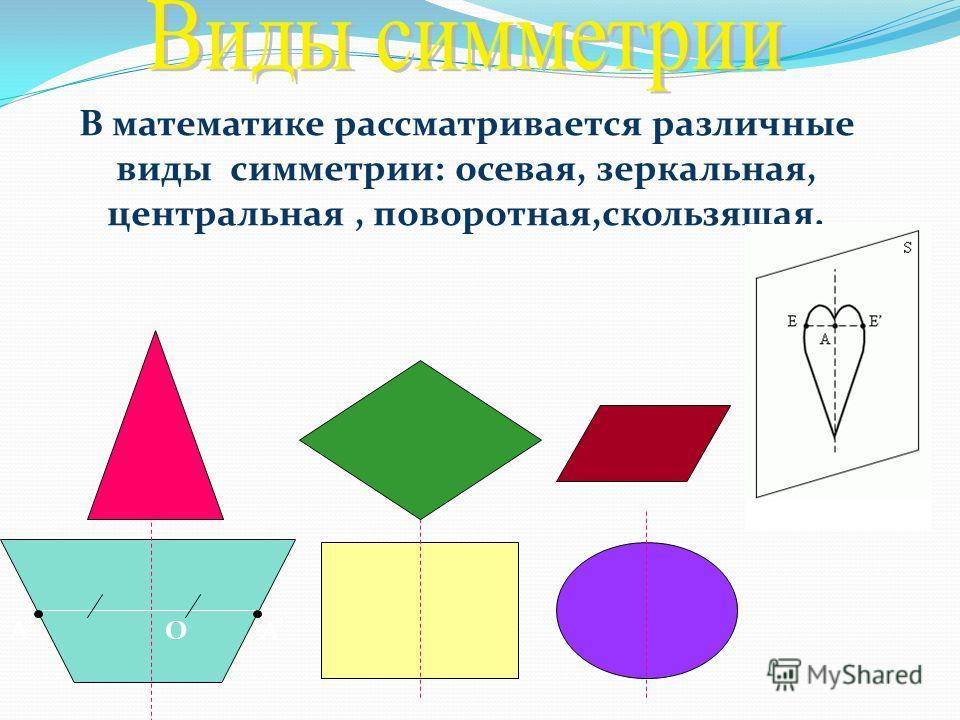 В математике рассматривается различные виды симметрии: осевая, зеркальная, центральная, поворотная,скользящая. А А'А' О