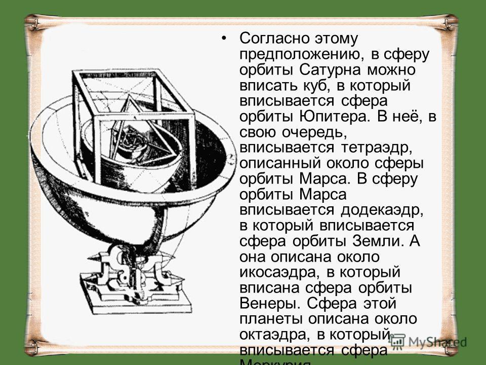 Согласно этому предположению, в сферу орбиты Сатурна можно вписать куб, в который вписывается сфера орбиты Юпитера. В неё, в свою очередь, вписывается тетраэдр, описанный около сферы орбиты Марса. В сферу орбиты Марса вписывается додекаэдр, в который