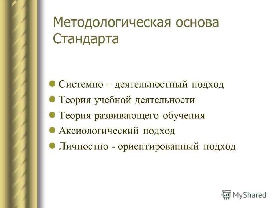 Методологическая основа Стандарта Системно – деятельностный подход Теория учебной деятельности Теория развивающего обучения Аксиологический подход Личностно - ориентированный подход