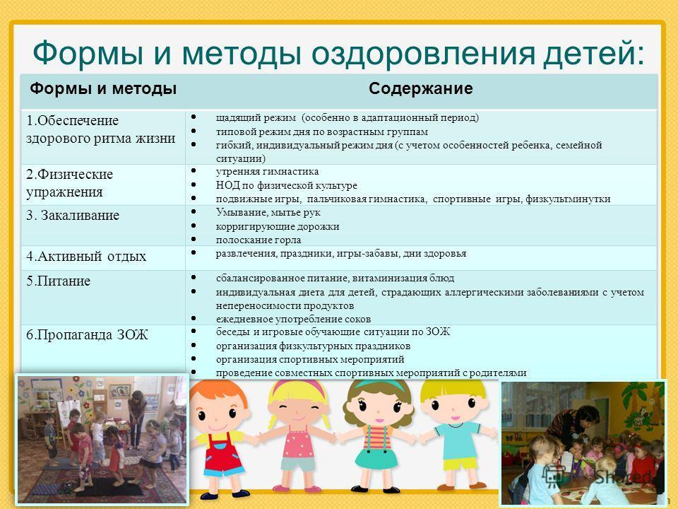 Формы и методы оздоровления детей: