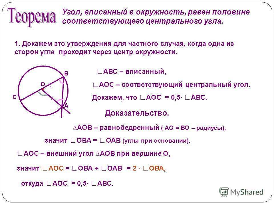 Угол, вписанный в окружность, равен половине соответствующего центрального угла. 1. Докажем это утверждения для частного случая, когда одна из сторон угла проходит через центр окружности. О А С В АВС – вписанный, АОС – соответствующий центральный уго
