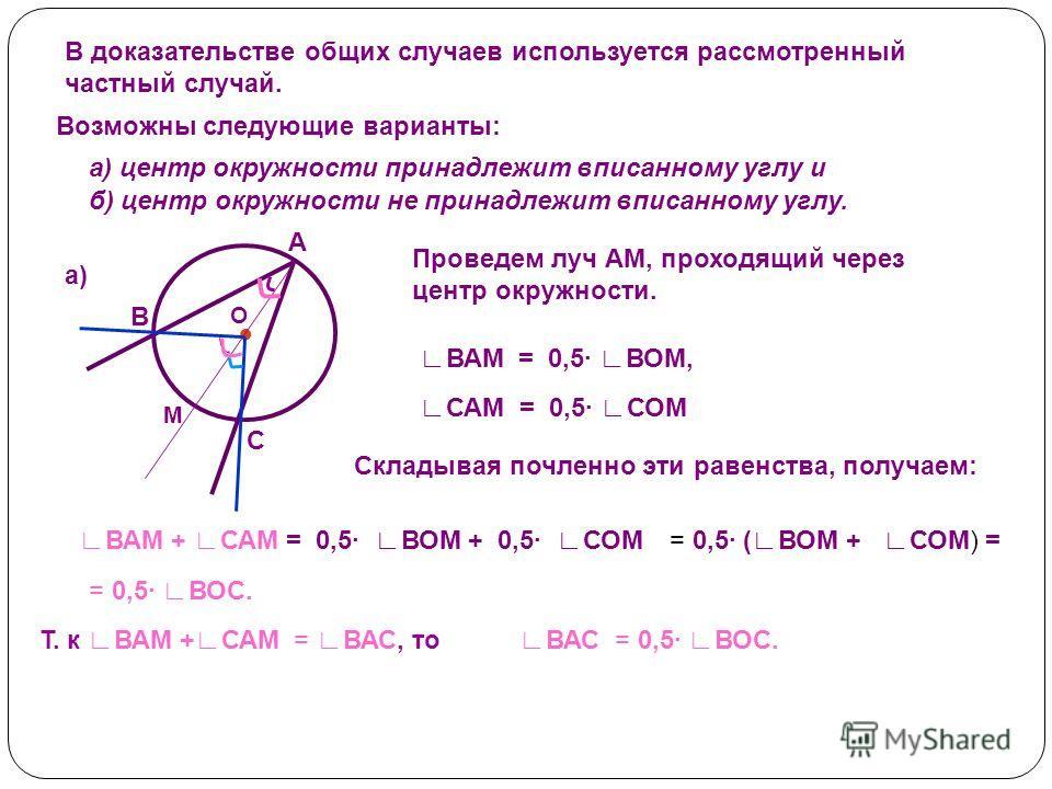 В доказательстве общих случаев используется рассмотренный частный случай. Возможны следующие варианты: а) центр окружности принадлежит вписанному углу и б) центр окружности не принадлежит вписанному углу. а) О А С В Проведем луч АМ, проходящий через