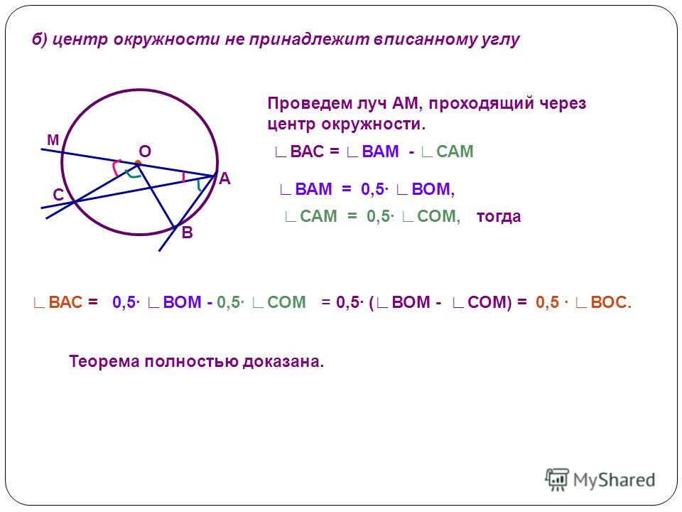 б) центр окружности не принадлежит вписанному углу А С В М О Проведем луч АМ, проходящий через центр окружности. ВАС = ВАМ - САМ ВАМ = 0,5 ВОМ, САМ = 0,5 СОМ, ВАС = 0,5 ВОМ - 0,5 СОМ= 0,5 (ВОМ - СОМ) =0,5 ВОС. тогда Теорема полностью доказана.