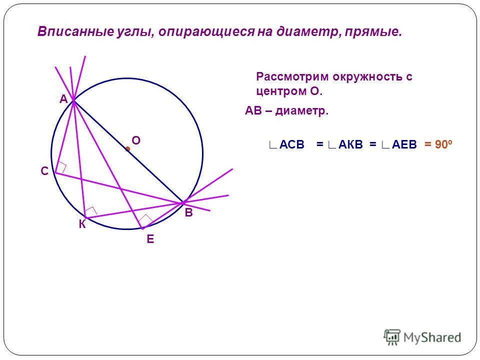 Вписанные углы, опирающиеся на диаметр, прямые. А Рассмотрим окружность с центром О. АВ – диаметр. О В АСВ= АЕВ = АКВ С К Е = 90º
