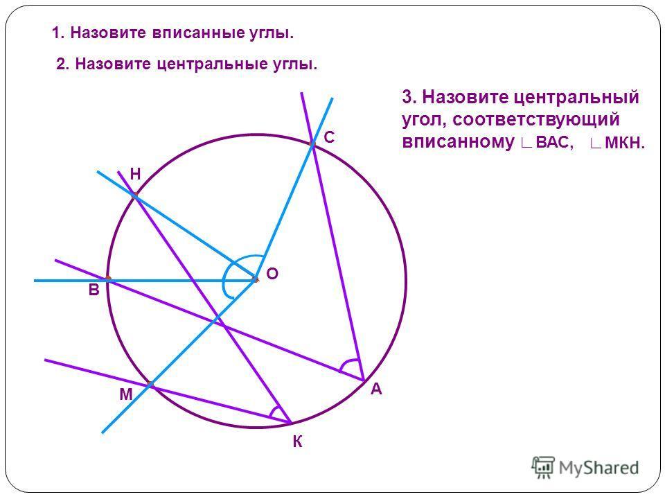 3. Назовите центральный угол, соответствующий вписанному ВАС, А С В О МКН. М К Н 2. Назовите центральные углы. 1. Назовите вписанные углы.