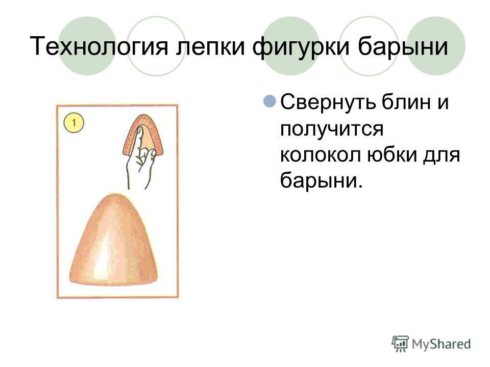Технология лепки фигурки барыни Свернуть блин и получится колокол юбки для барыни.