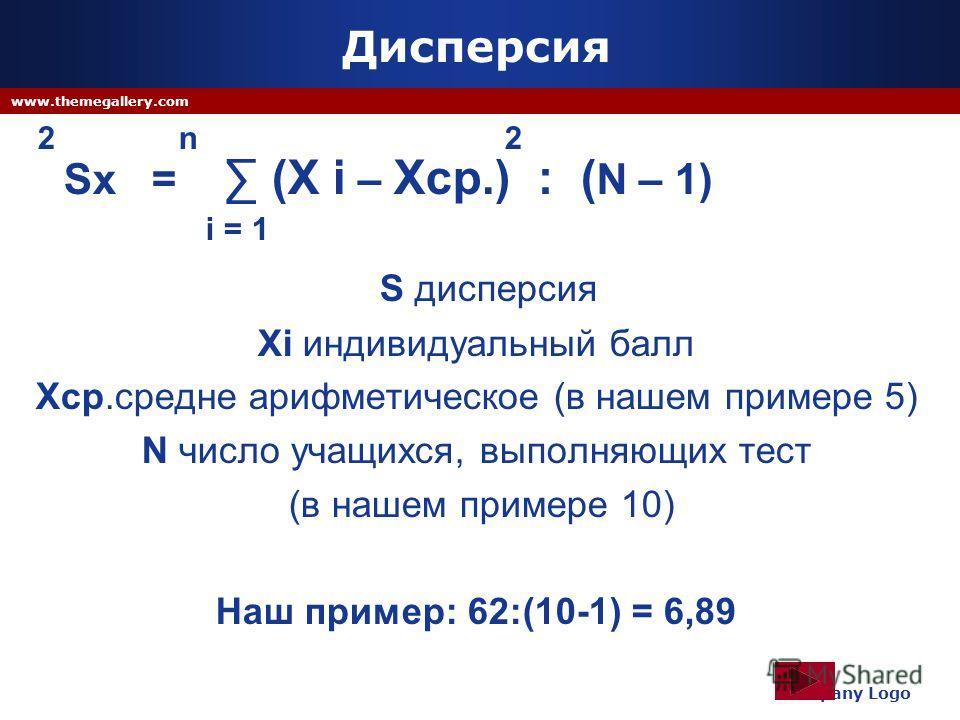 Дисперсия 2 n 2 Sх = (X i – Xср.) : ( N – 1) i = 1 S дисперсия Xi индивидуальный балл Xср.средне арифметическое (в нашем примере 5) N число учащихся, выполняющих тест (в нашем примере 10) Наш пример: 62:(10-1) = 6,89 Company Logo www.themegallery.com