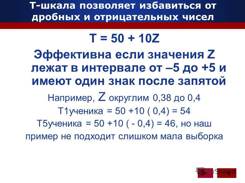 Company Logo www.themegallery.com Т-шкала позволяет избавиться от дробных и отрицательных чисел Т = 50 + 10Z Эффективна если значения Z лежат в интервале от –5 до +5 и имеют один знак после запятой Например, Z округлим 0,38 до 0,4 Т1ученика = 50 +10