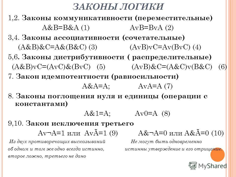 ЗАКОНЫ ЛОГИКИ 1,2. Законы коммуникативности (переместительные) A&B=B&A (1) AvB=BvA (2) 3,4. Законы ассоциативности (сочетательные) (A&B)&C=A&(B&C) (3) (AvB)vC=Av(BvC) (4) 5,6. Законы дистрибутивности ( распределительные) (A&B)vC=(AvC)&(BvC) (5) (AvB)