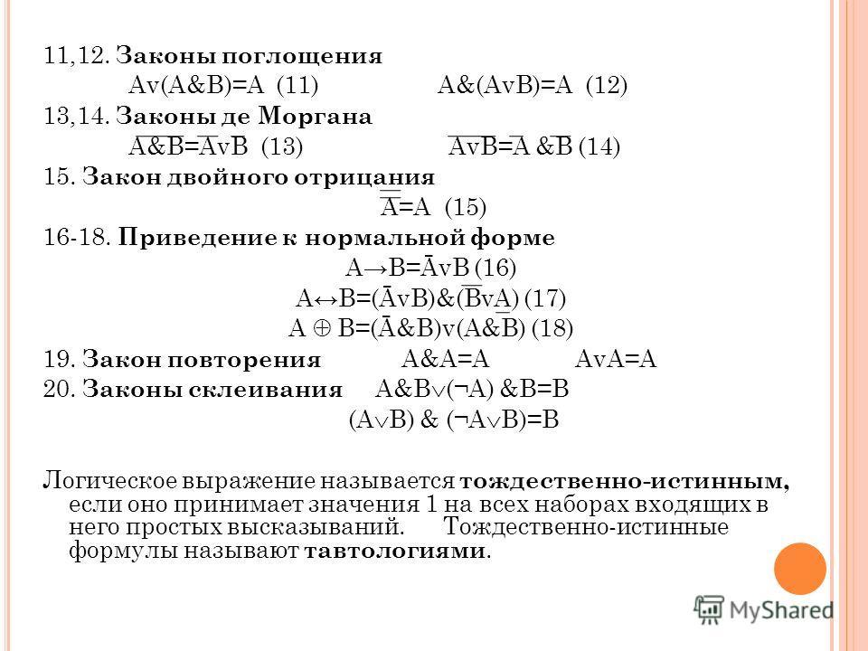 11,12. Законы поглощения Av(A&B)=A (11) A&(AvB)=A (12) 13,14. Законы де Моргана A&B=AvB (13) AvB=A &B (14) 15. Закон двойного отрицания A=A (15) 16-18. Приведение к нормальной форме AB=ĀvB (16) AB=(ĀvB)&(BvA) (17) A B=(Ā&B)v(A&B) (18) 19. Закон повто