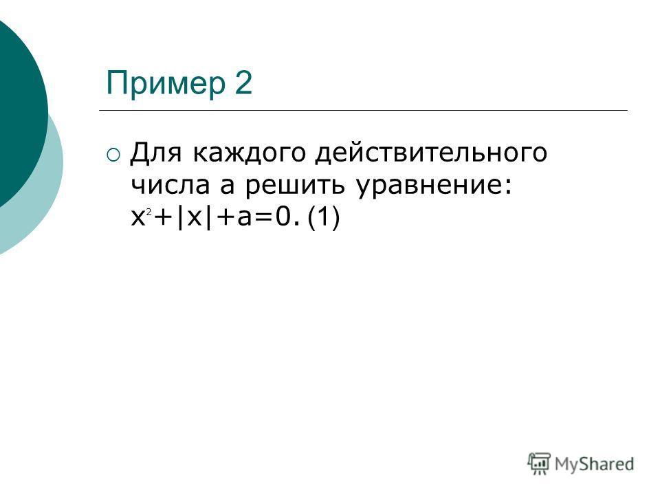 Пример 2 Для каждого действительного числа a решить уравнение: x 2 +|x|+a=0. (1)