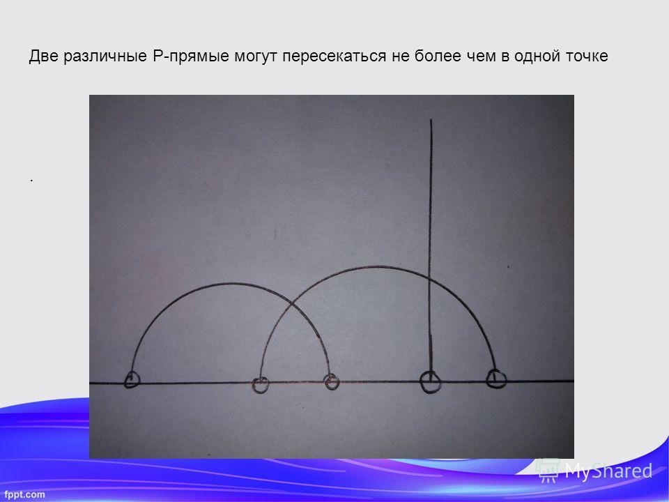 Две различные Р-прямые могут пересекаться не более чем в одной точке.