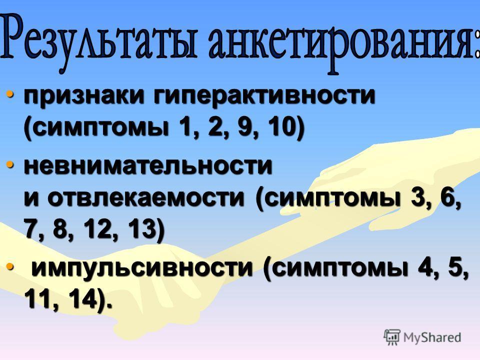 признаки гиперактивности (симптомы 1, 2, 9, 10)признаки гиперактивности (симптомы 1, 2, 9, 10) невнимательности и отвлекаемости (симптомы 3, 6, 7, 8, 12, 13)невнимательности и отвлекаемости (симптомы 3, 6, 7, 8, 12, 13) импульсивности (симптомы 4, 5,