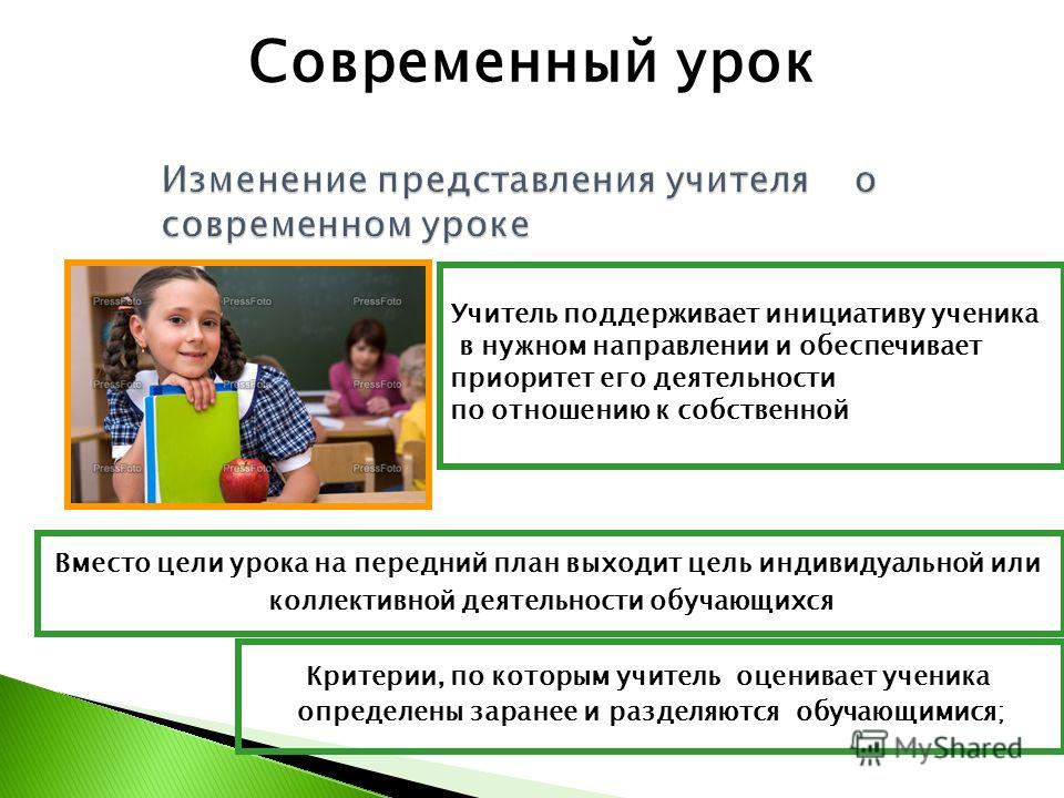 Учитель поддерживает инициативу ученика в нужном направлении и обеспечивает приоритет его деятельности по отношению к собственной Критерии, по которым учитель оценивает ученика определены заранее и разделяются обучающимися; Вместо цели урока на перед