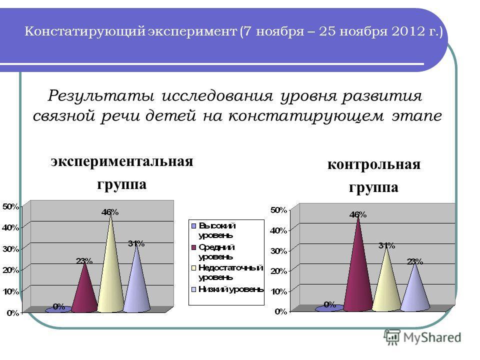 Констатирующий эксперимент (7 ноября – 25 ноября 2012 г.) Результаты исследования уровня развития связной речи детей на констатирующем этапе экспериментальная группа контрольная группа