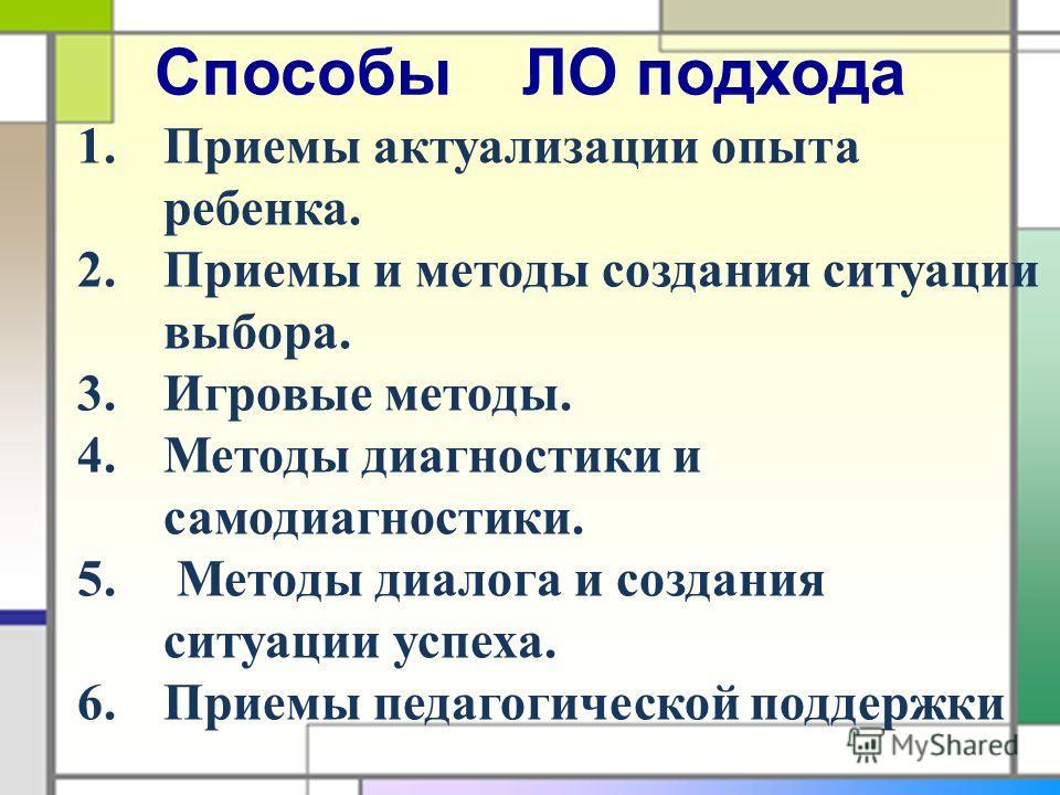 Принципы ЛО подхода 1.Принцип самоактуализации 2.Принцип индивидуальности 3.Принцип субъектности 4.Принцип выбора 5.Принцип творчества и успеха 6.Принцип веры, доверия и поддержки
