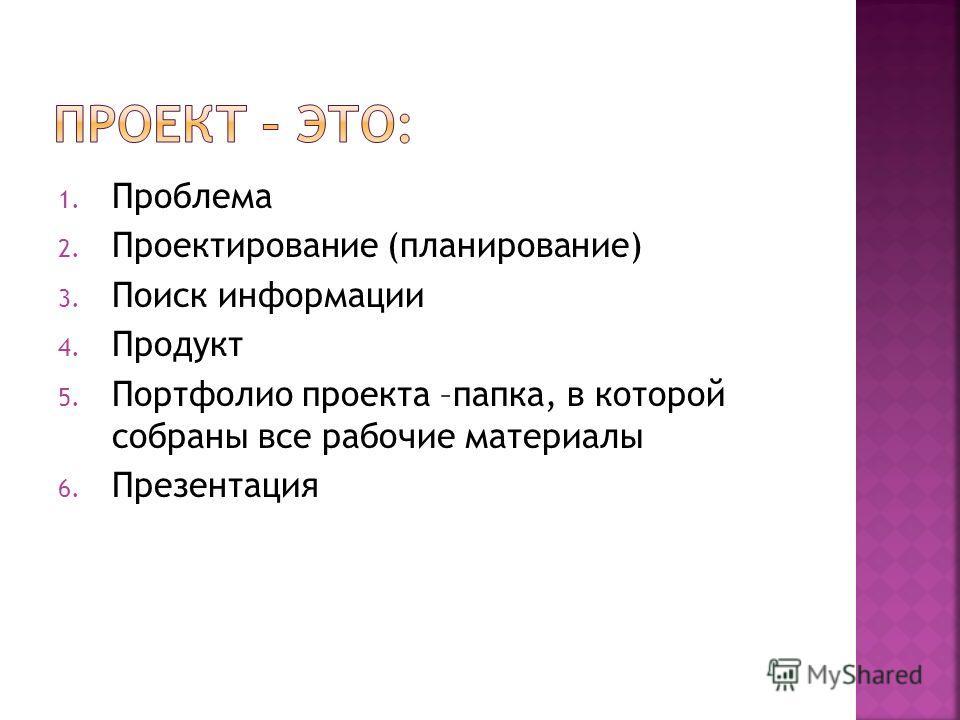1. Проблема 2. Проектирование (планирование) 3. Поиск информации 4. Продукт 5. Портфолио проекта –папка, в которой собраны все рабочие материалы 6. Презентация