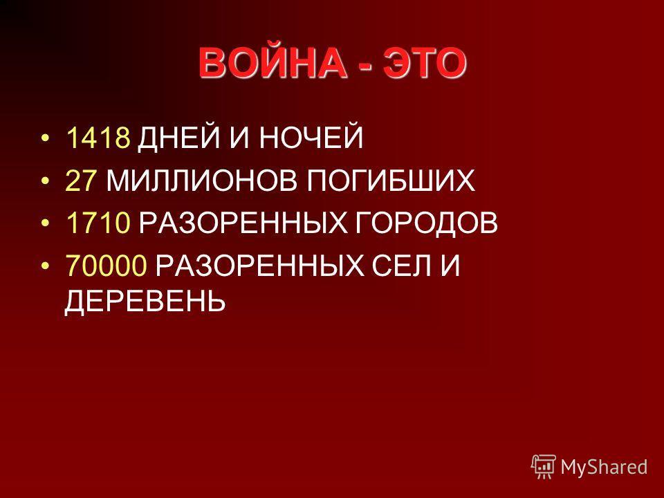 ВОЙНА - ЭТО 1418 ДНЕЙ И НОЧЕЙ 27 МИЛЛИОНОВ ПОГИБШИХ 1710 РАЗОРЕННЫХ ГОРОДОВ 70000 РАЗОРЕННЫХ СЕЛ И ДЕРЕВЕНЬ