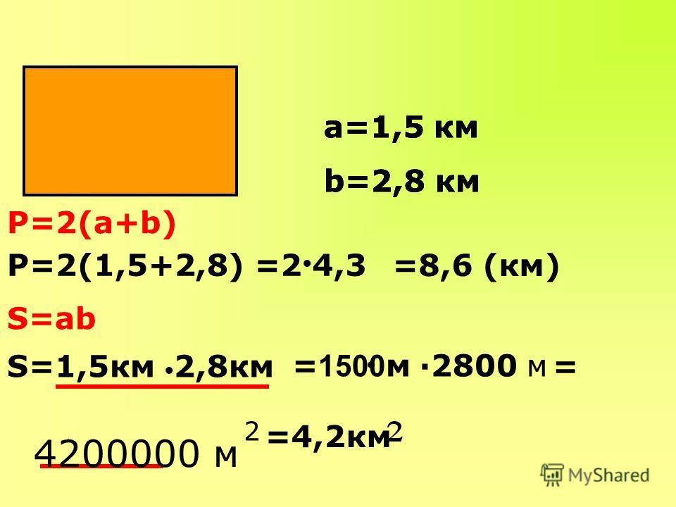 а=1,5 км b=2,8 км Р=2(а+b) Р=2(1,5+2,8) S=ab S=1,5км 2,8км =2 4,3 =8,6 (км) = 1500 м ·2800 м =4,2км = 4200000 м 2 а=1,5 км b=2,8 км а=1,5 км b=2,8 км