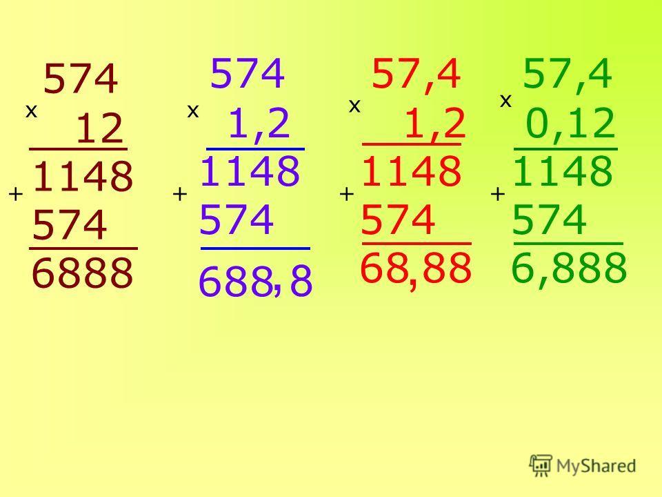 574 1,2 1148 574 688 8 574 12 1148 574 6888 57,4 1,2 1148 574 68 88 57,4 0,12 1148 574 6,888 хх х х ++++,,