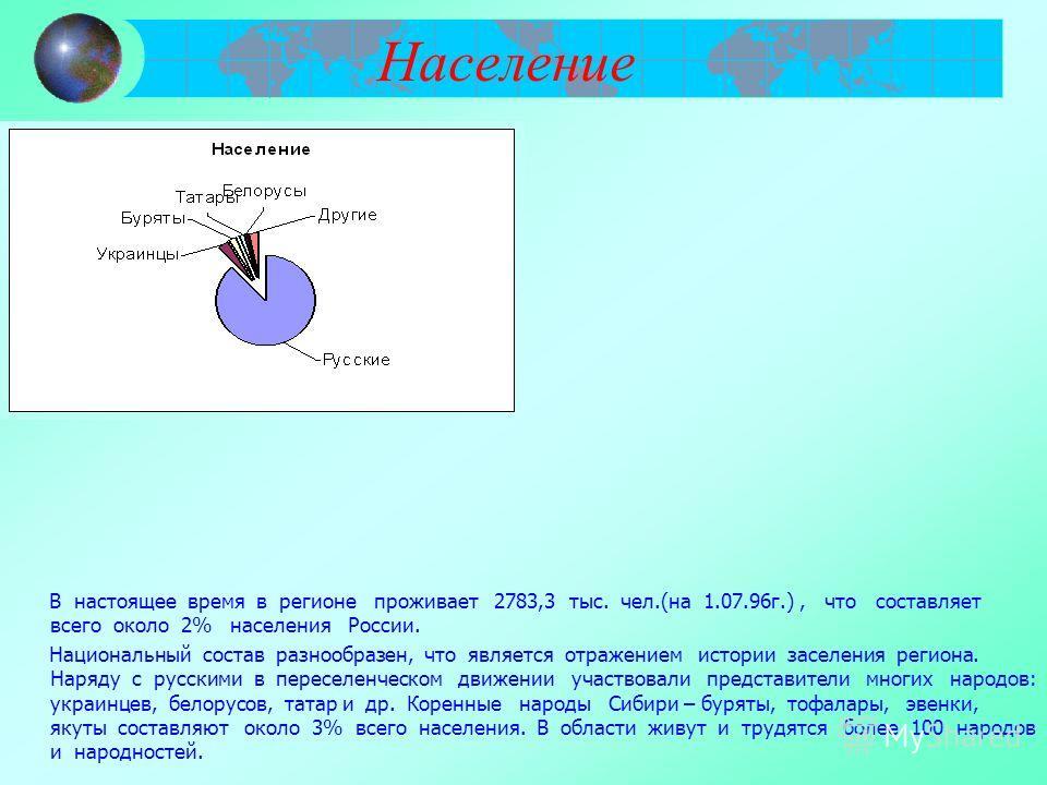 Население В настоящее время в регионе проживает 2783,3 тыс. чел.(на 1.07.96г.), что составляет всего около 2% населения России. Национальный состав разнообразен, что является отражением истории заселения региона. Наряду с русскими в переселенческом д
