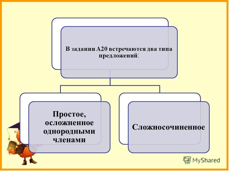 Увеличение полового члена в Екатеринбурге и Нижнем.