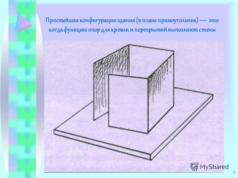 6 Простейшая конфигурация здания (в плане прямоугольник) это когда функцию опор для кровли и перекрытий выполняют стены