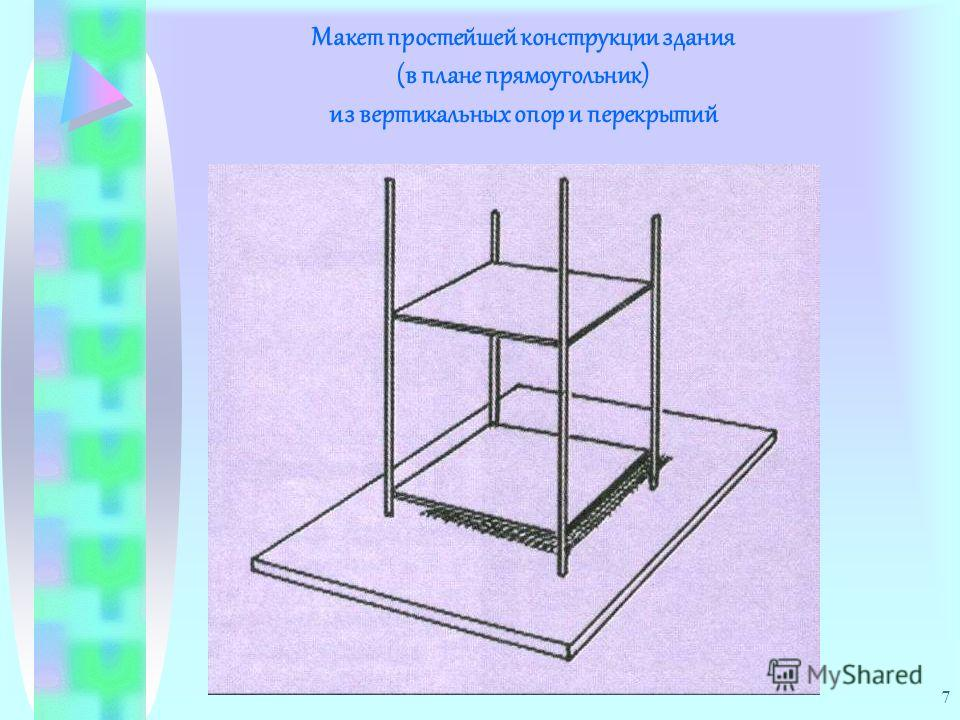 7 Макет простейшей конструкции здания (в плане прямоугольник) из вертикальных опор и перекрытий