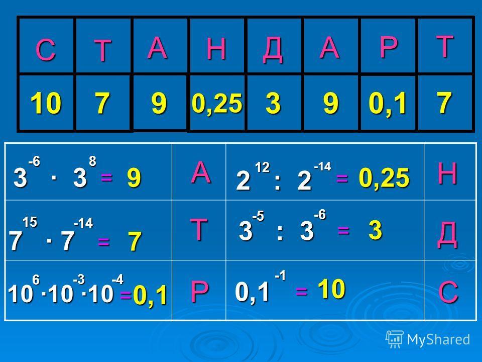 С А Р Д Н А Т Р Т А Д Н С = = 10 9 = = 7 3 3 = 0,1 7 7 10 10 10 6 -3 0,1 0,1 2 : 2 = 12-14 8 0,25 3 : 3 -5 -6 3 99 -14 15 7 0,25 310 -6 Т 7 -4