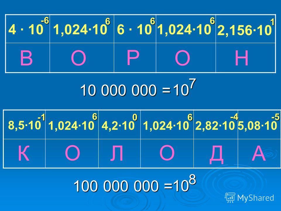 4 101,024106 101,02410 2,15610 1,02410 8,510 4,2102,82105,0810 -6 6 6 6 1 6 60 -4 -5 ВО Р ОН К О Л О ДА 10 000 000 = 10 7 100 000 000 = 10 8