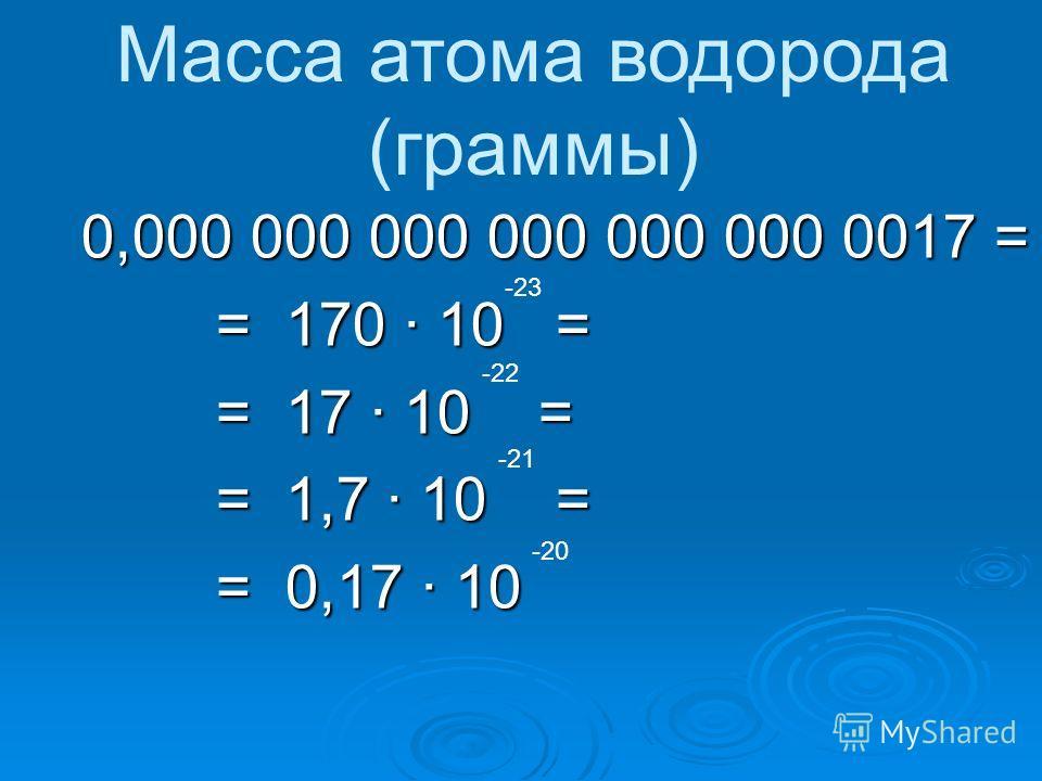 0,000 000 000 000 000 000 0017 = = 170 10 = = 17 10 = = 1,7 10 = = 0,17 10 -23 -22 -21 -20 Масса атома водорода (граммы)