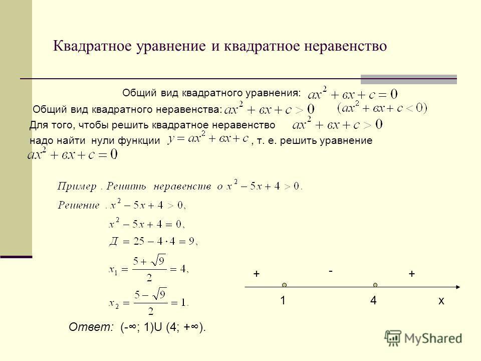 Квадратное уравнение и квадратное неравенство Общий вид квадратного уравнения: Общий вид квадратного неравенства: Для того, чтобы решить квадратное неравенство надо найти нули функции, т. е. решить уравнение. 14 + - + Ответ: (-; 1)U (4; +). х