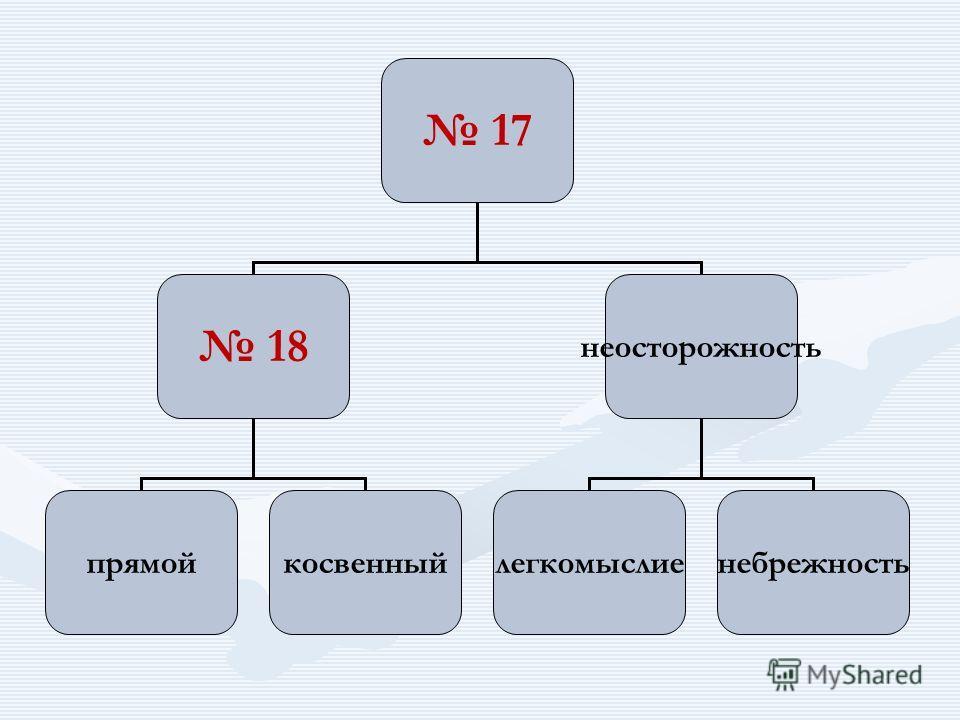 17 18 неосторожность прямойкосвенныйлегкомыслиенебрежность