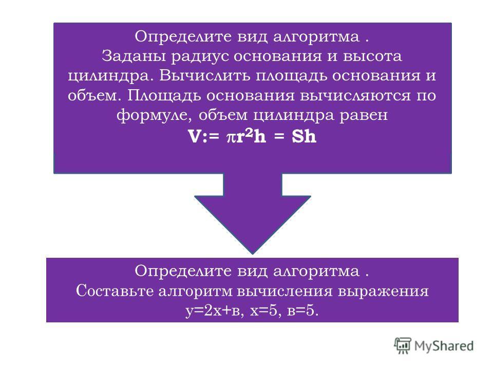 Определите вид алгоритма. Заданы радиус основания и высота цилиндра. Вычислить площадь основания и объем. Площадь основания вычисляются по формуле, объем цилиндра равен V:= r 2 h = Sh Определите вид алгоритма. Составьте алгоритм вычисления выражения