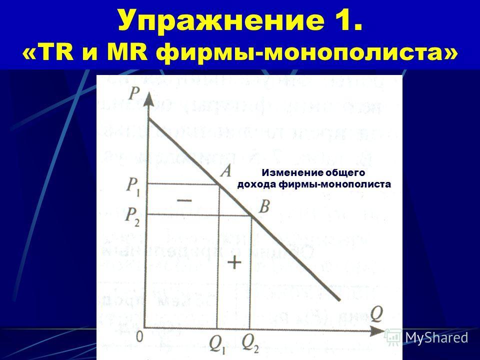 Упражнение 1. «TR и MR фирмы-монополиста»