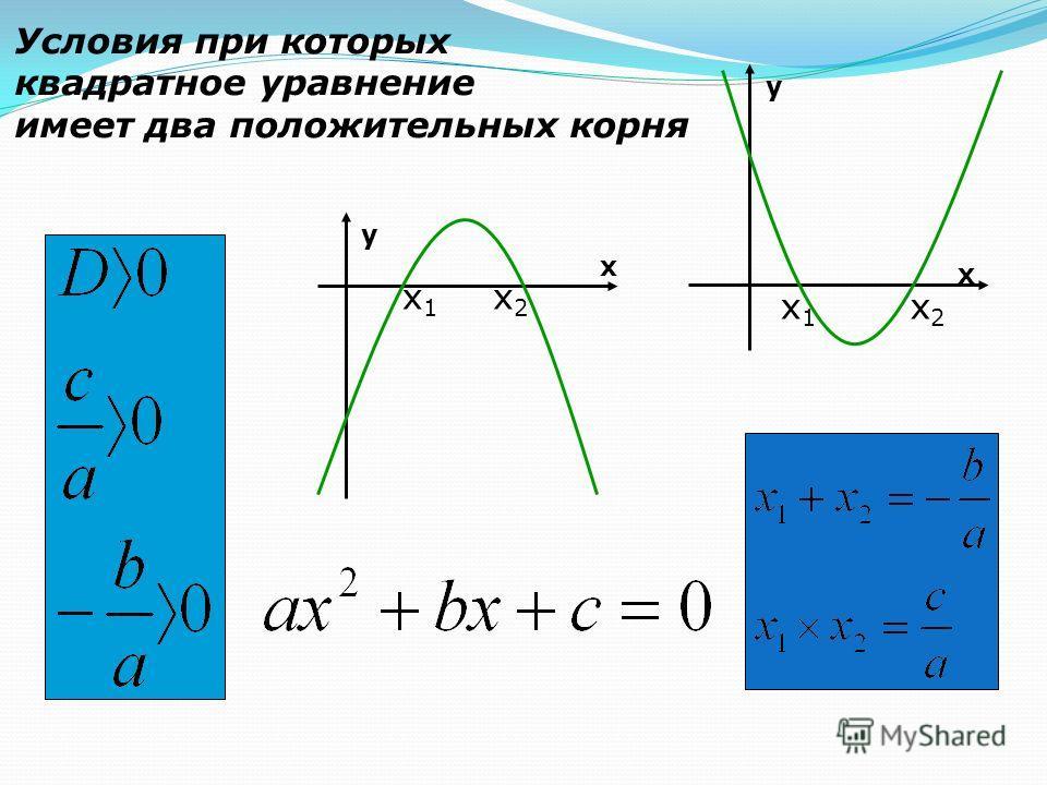 Если ах 2 +вх+с=0, при а=0, то Обобщенная теорема Виета