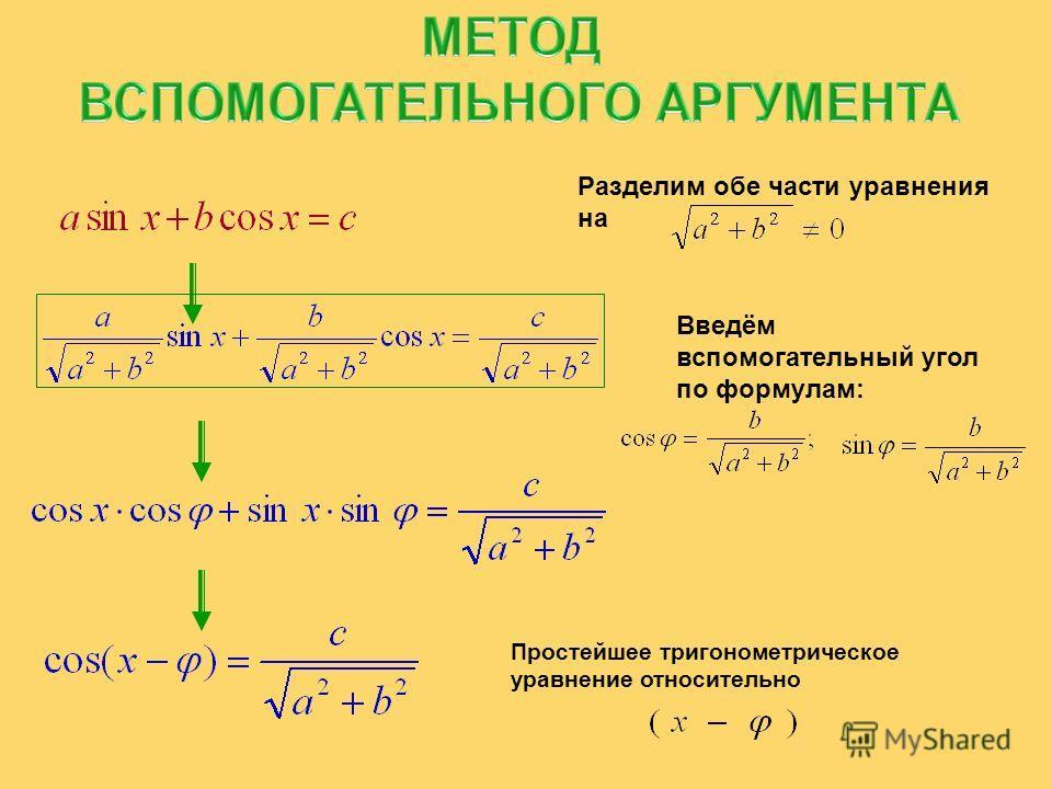 Проект «Методы решения уравнения sin x + cos x = 1 » «Решай, твори, ищи и мысли» Эдисон 1 способ (разложения на множители) – используя формулы двойного угла 2 способ (приведение к однородному уравнению второй степени) – используя формулы половинного