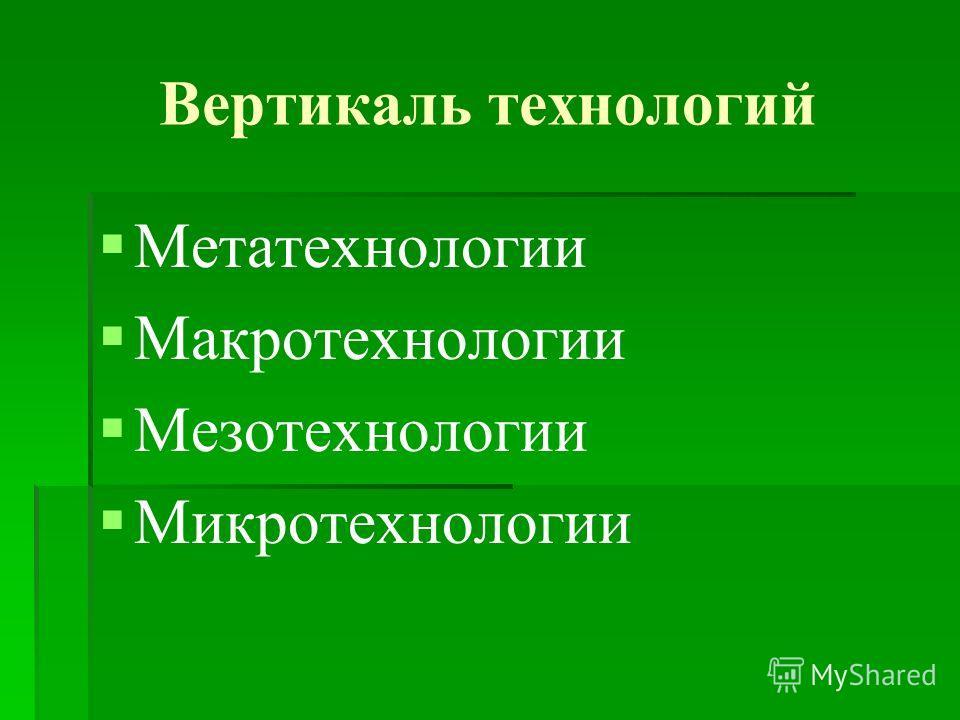 Вертикаль технологий Метатехнологии Макротехнологии Мезотехнологии Микротехнологии