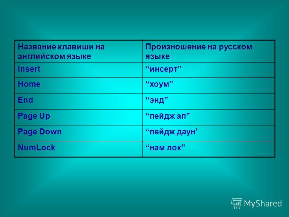 Название клавиши на английском языке Произношение на русском языке Insertинсерт Homeхоум Endэнд Page Upпейдж ап Page Downпейдж даун NumLockнам лок