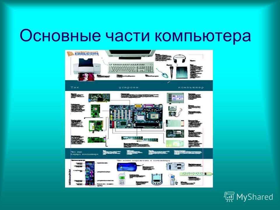Основные части компьютера