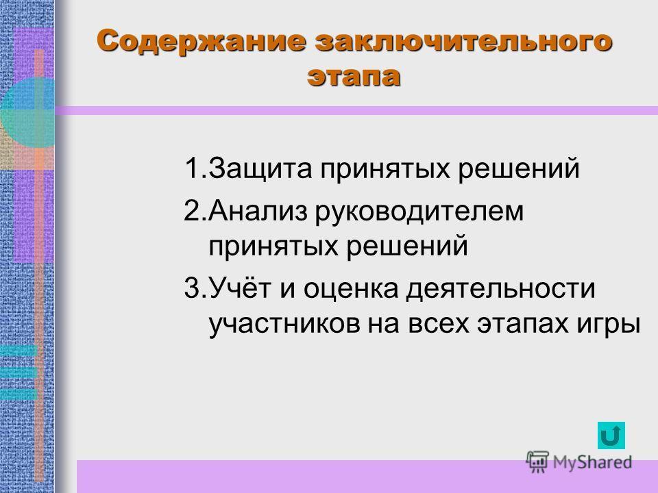 Содержание заключительного этапа 1.Защита принятых решений 2.Анализ руководителем принятых решений 3.Учёт и оценка деятельности участников на всех этапах игры