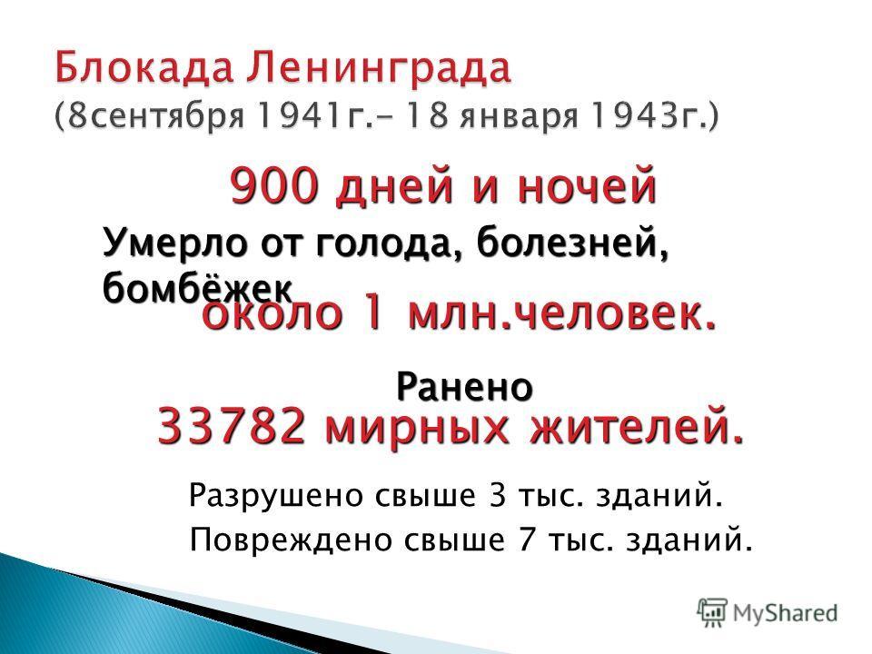 Разрушено свыше 3 тыс. зданий. Повреждено свыше 7 тыс. зданий. 900 дней и ночей Умерло от голода, болезней, бомбёжек около 1 млн.человек. Ранено 33782 мирных жителей.