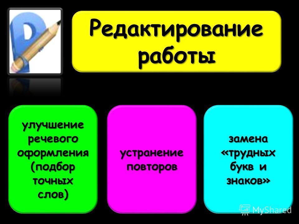 Редактирование работы улучшение речевого оформления (подбор точных слов) устранение повторов замена «трудных букв и знаков»