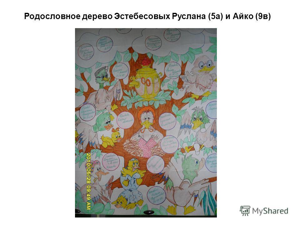 Родословное дерево Эстебесовых Руслана (5а) и Айко (9в)