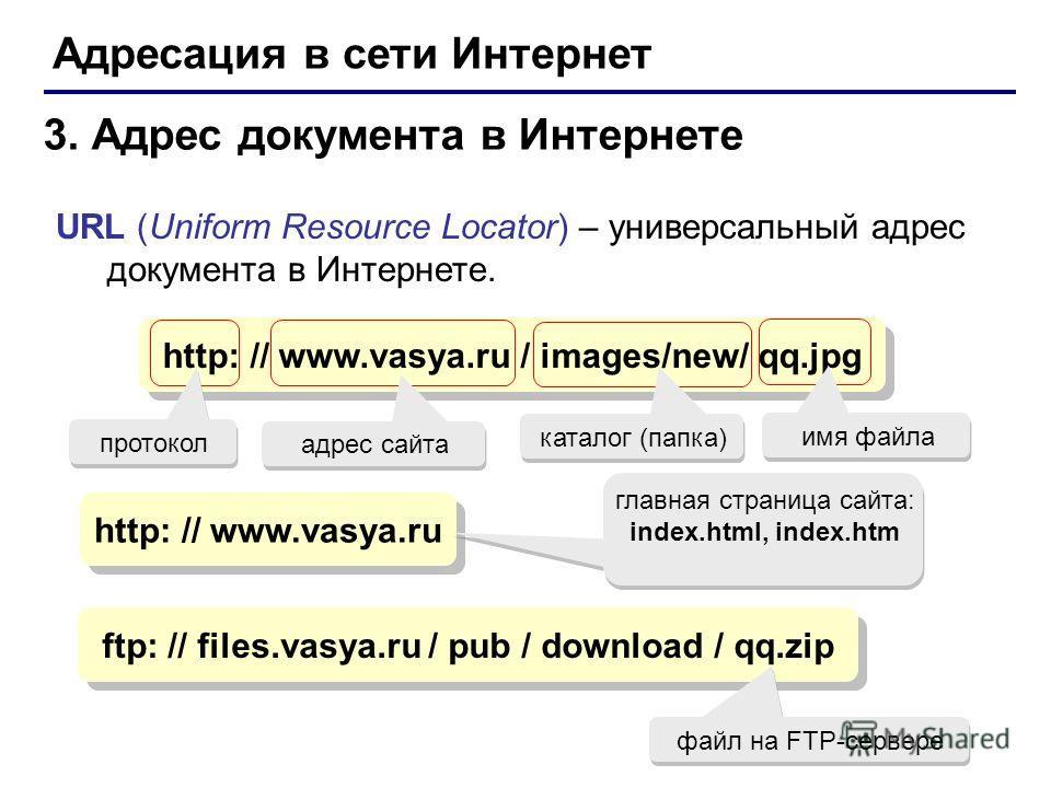 3. Адрес документа в Интернете URL (Uniform Resource Locator) – универсальный адрес документа в Интернете. http: // www.vasya.ru / images/new/ qq.jpg адрес сайта каталог (папка) имя файла http: // www.vasya.ru главная страница сайта: index.html, inde